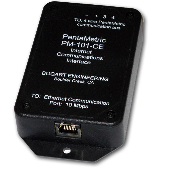 PM-101-CE Ethernet Computer Interface